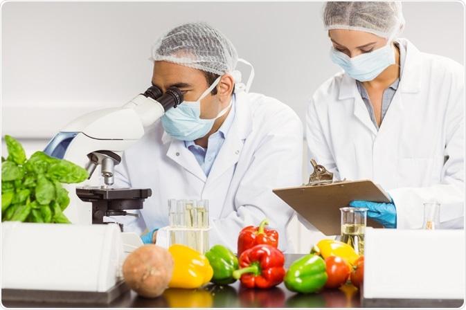 Kiểm nghiệm thực phẩm
