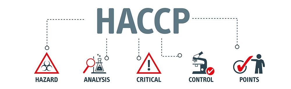 HACCP là hệ thống phân tích mối nguy và kiểm soát điểm tới hạn